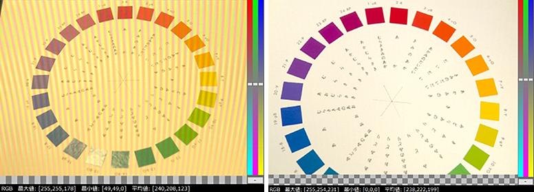 測定光源の違いによるデータ分布の検討(昼光色蛍光灯と昼光の比較)